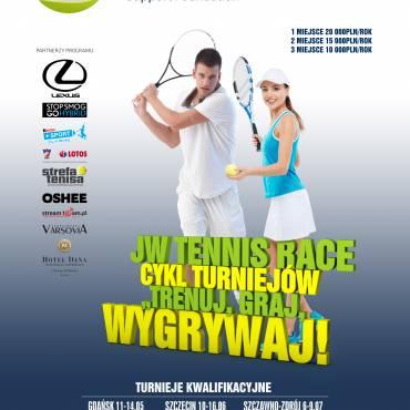 Ranking końcowy JW Tennis RACE